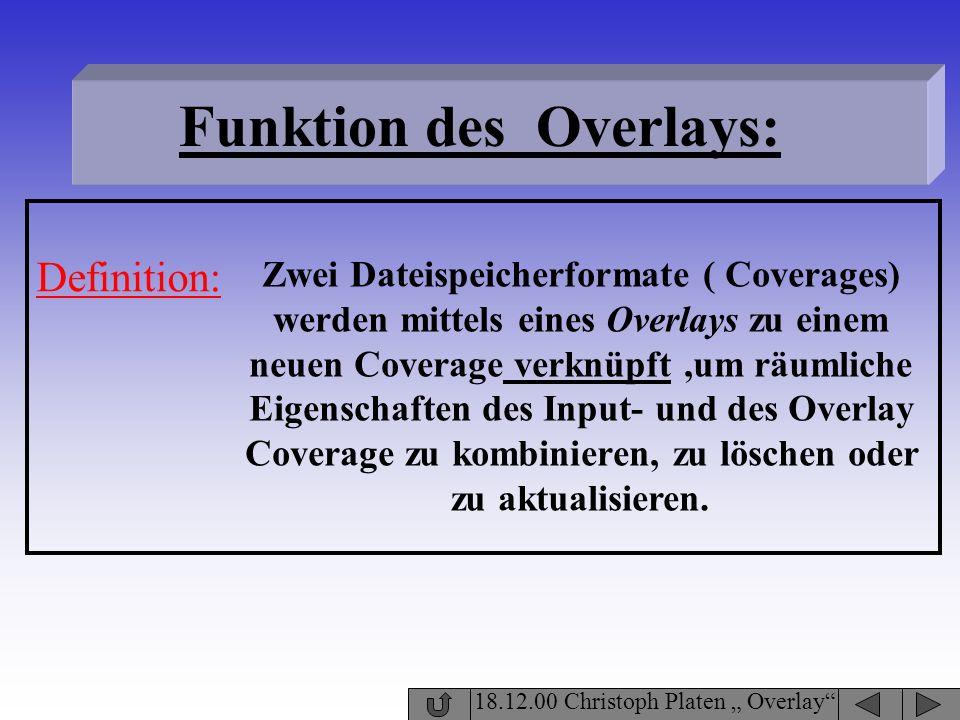 Funktion des Overlays: