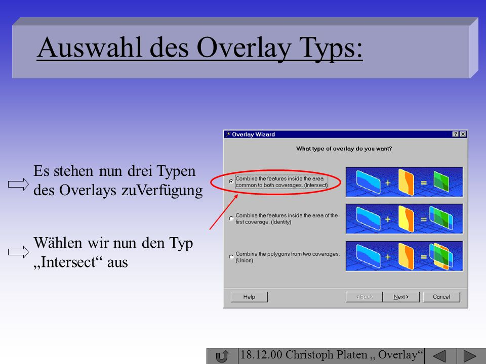 Auswahl des Overlay Typs: