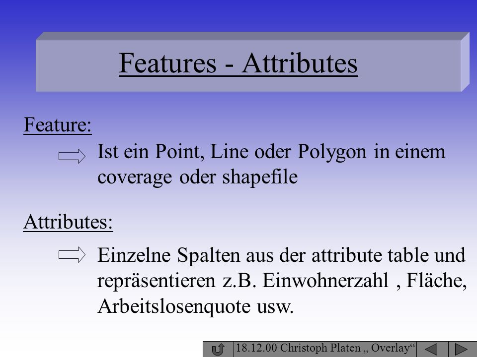 Features - Attributes Feature:
