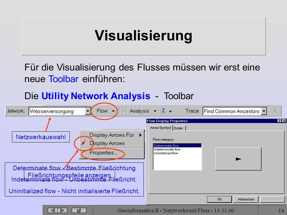 Visualisierung Für die Visualisierung des Flusses müssen wir erst eine neue Toolbar einführen: Die Utility Network Analysis - Toolbar.