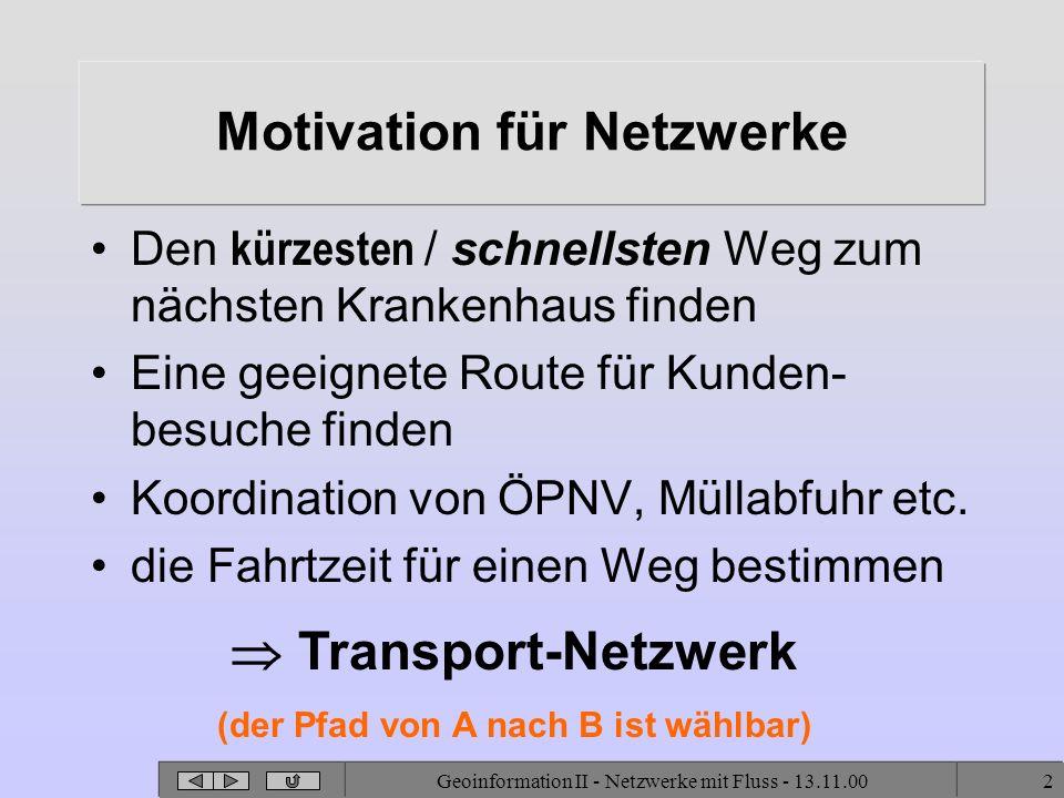 Motivation für Netzwerke