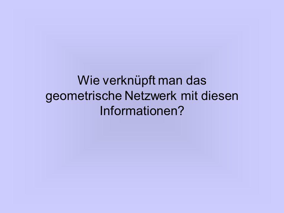 Wie verknüpft man das geometrische Netzwerk mit diesen Informationen