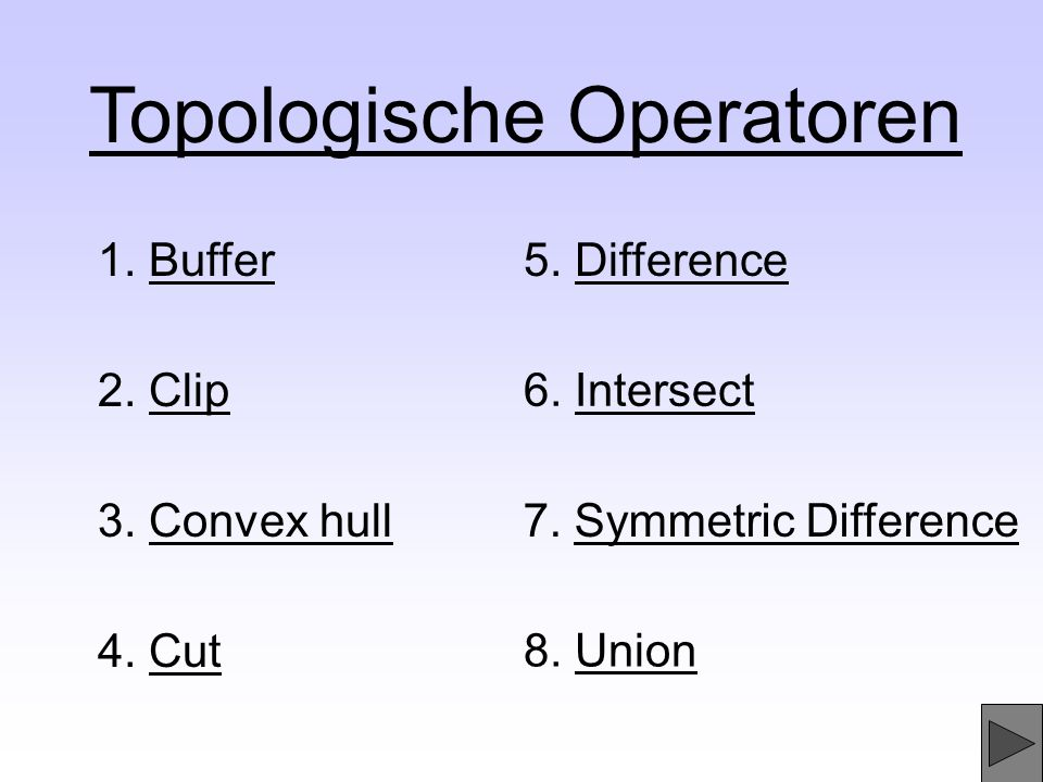 Topologische Operatoren