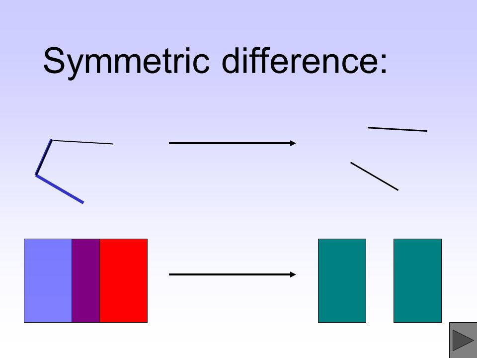 Symmetric difference: