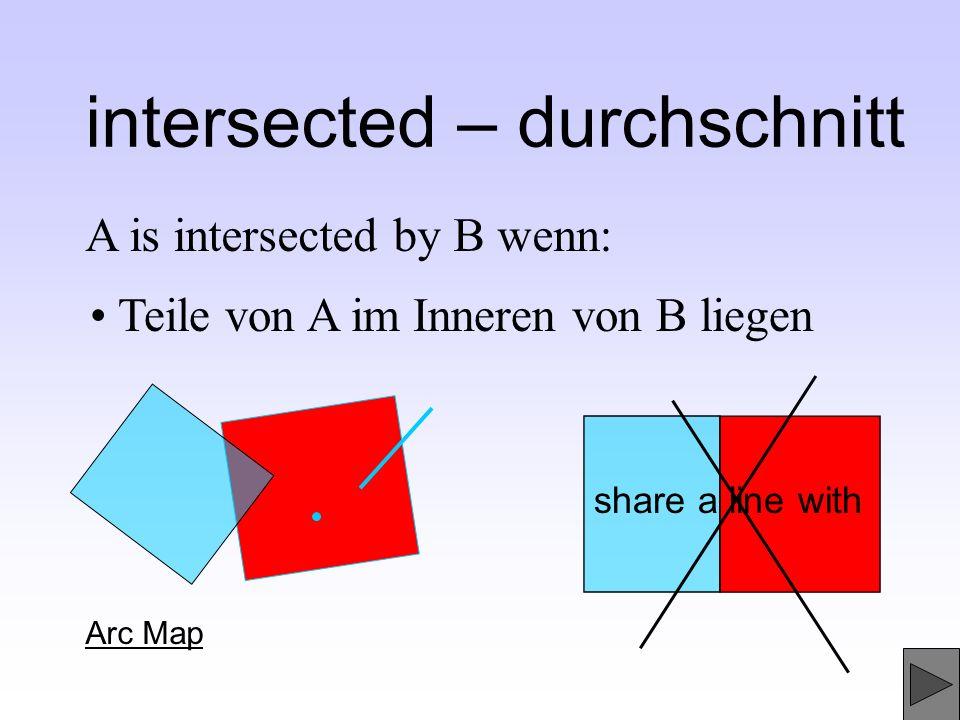 intersected – durchschnitt