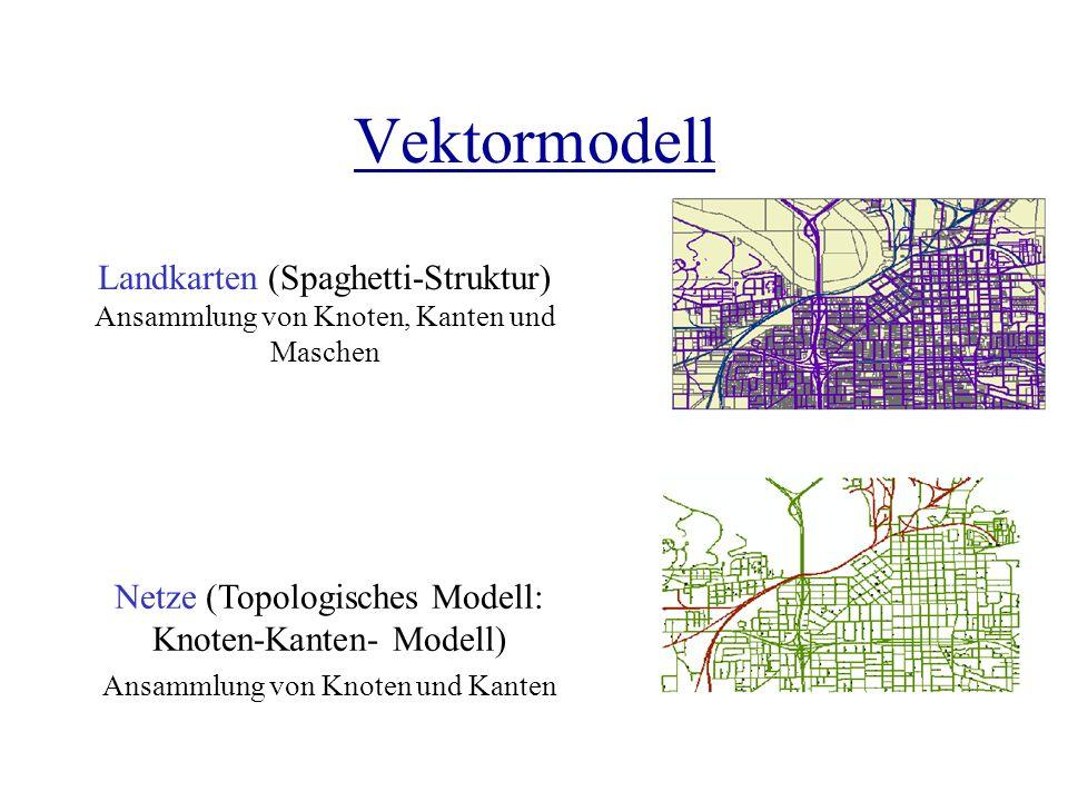 Vektormodell Landkarten (Spaghetti-Struktur)