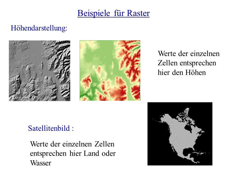 Beispiele für Raster Höhendarstellung: