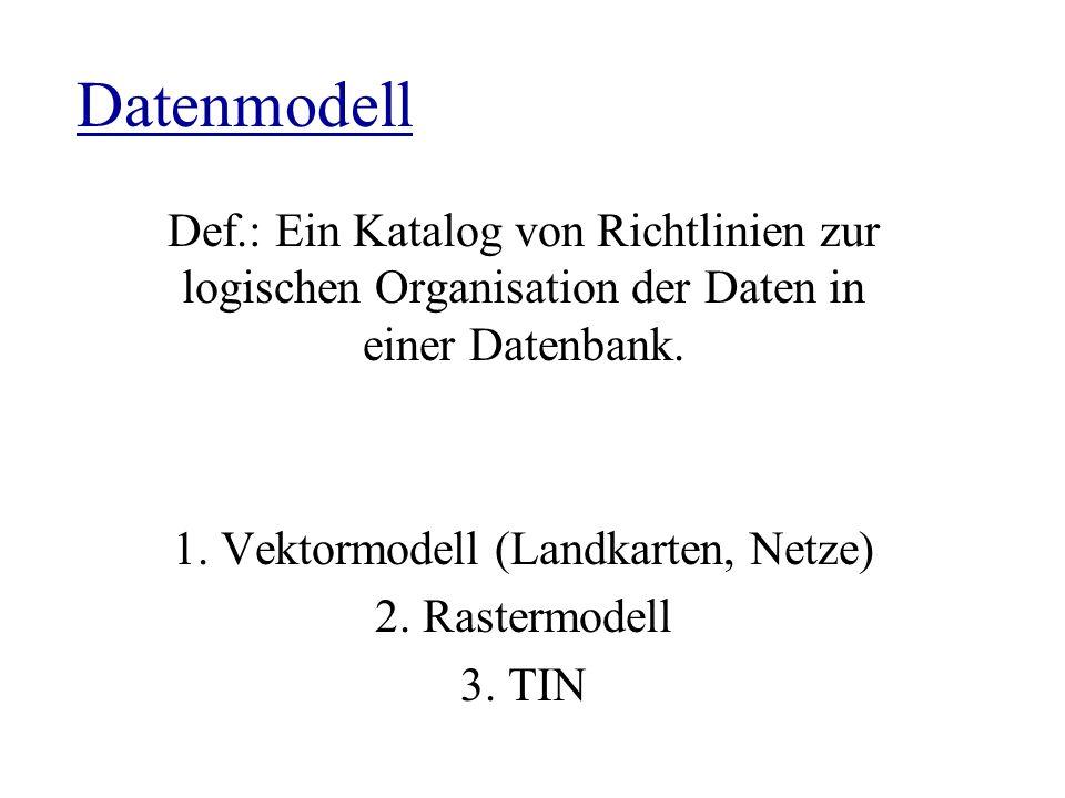 1. Vektormodell (Landkarten, Netze)