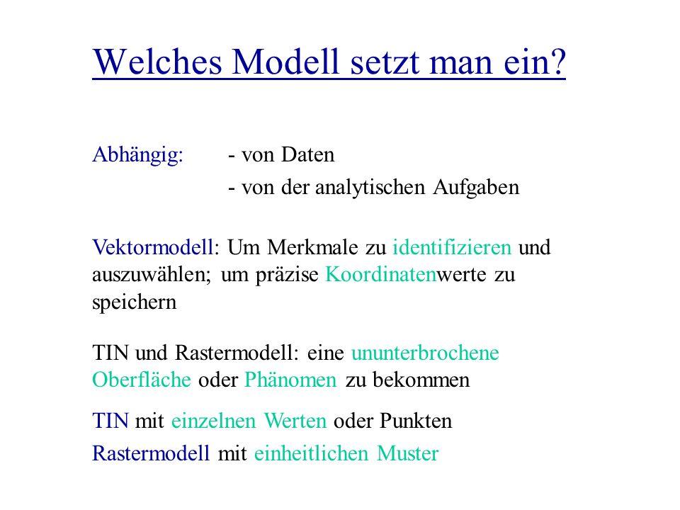 Welches Modell setzt man ein