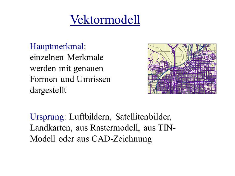 Vektormodell Hauptmerkmal: einzelnen Merkmale werden mit genauen Formen und Umrissen dargestellt.