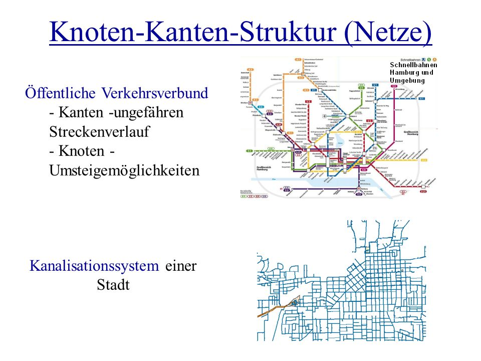 Knoten-Kanten-Struktur (Netze)