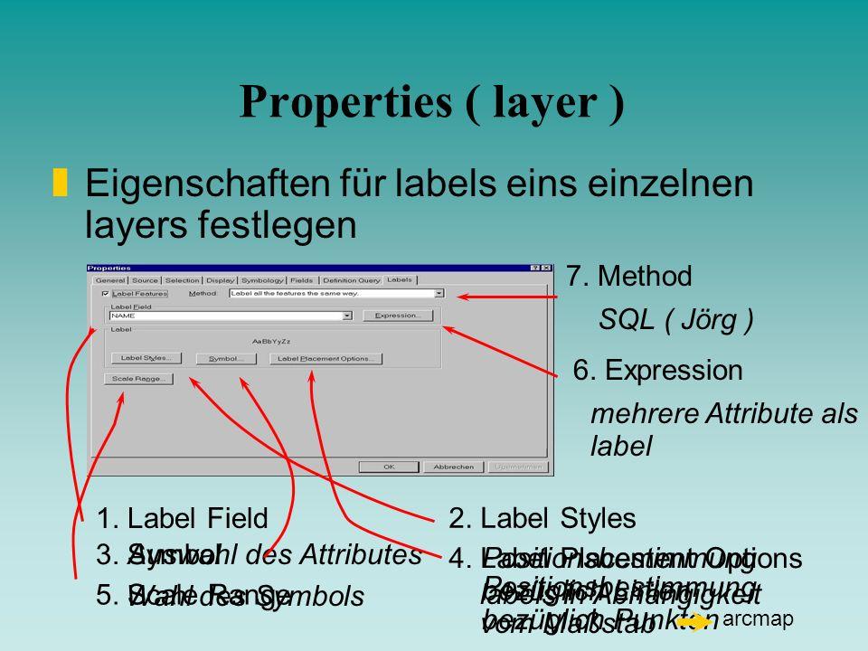 Properties ( layer ) Eigenschaften für labels eins einzelnen layers festlegen. 7. Method. SQL ( Jörg )