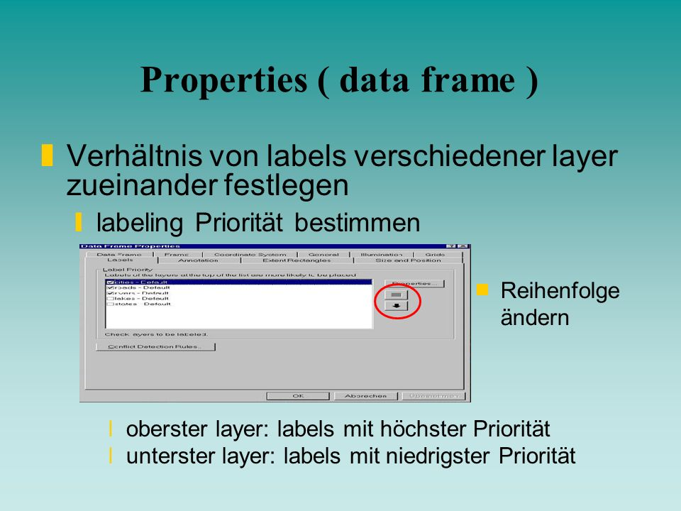 Properties ( data frame )