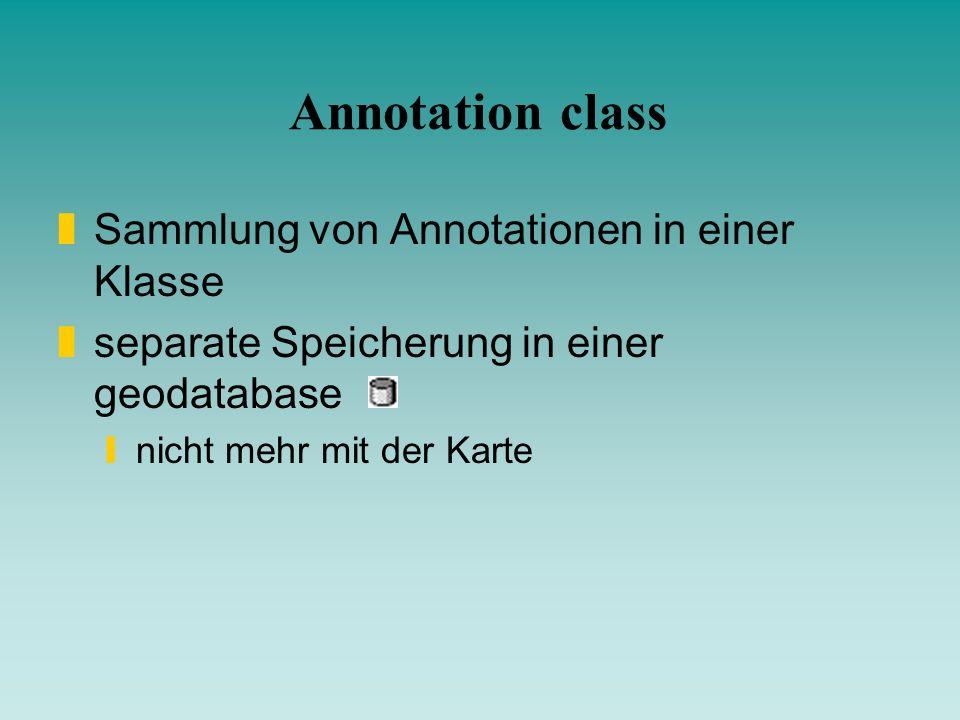 Annotation class Sammlung von Annotationen in einer Klasse