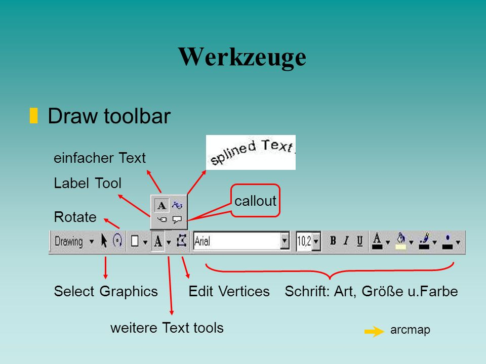 Werkzeuge Draw toolbar arcmap einfacher Text Label Tool callout Rotate