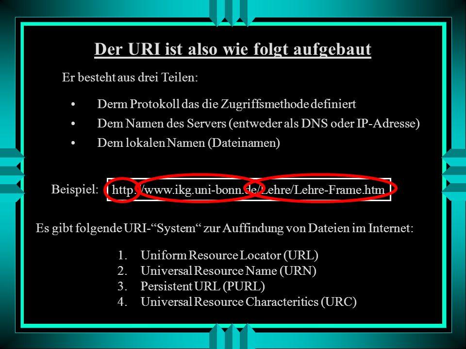 Der URI ist also wie folgt aufgebaut