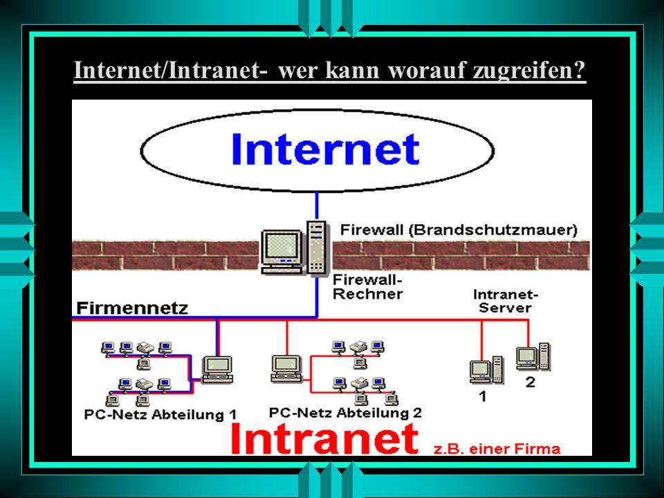 Internet/Intranet- wer kann worauf zugreifen