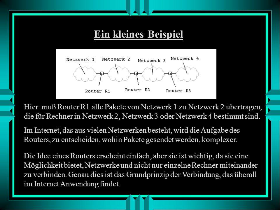 Ein kleines Beispiel Hier muß Router R1 alle Pakete von Netzwerk 1 zu Netzwerk 2 übertragen,