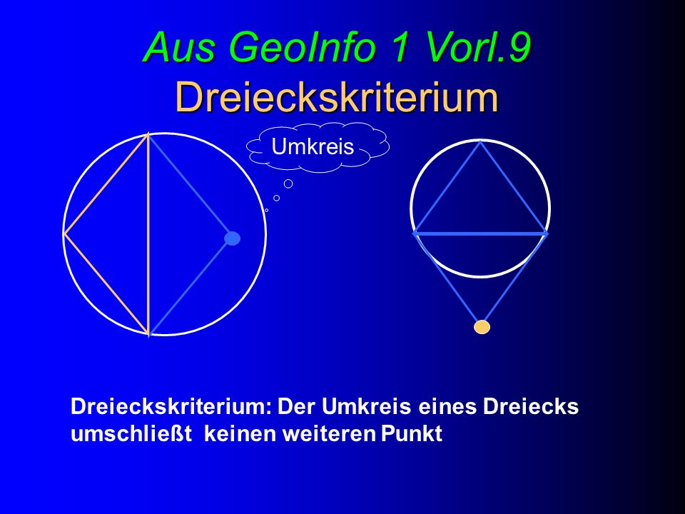 Aus GeoInfo 1 Vorl.9 Dreieckskriterium Umkreis