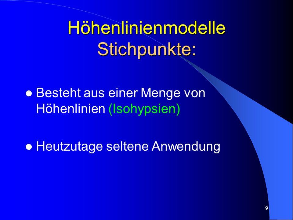 Höhenlinienmodelle Stichpunkte: