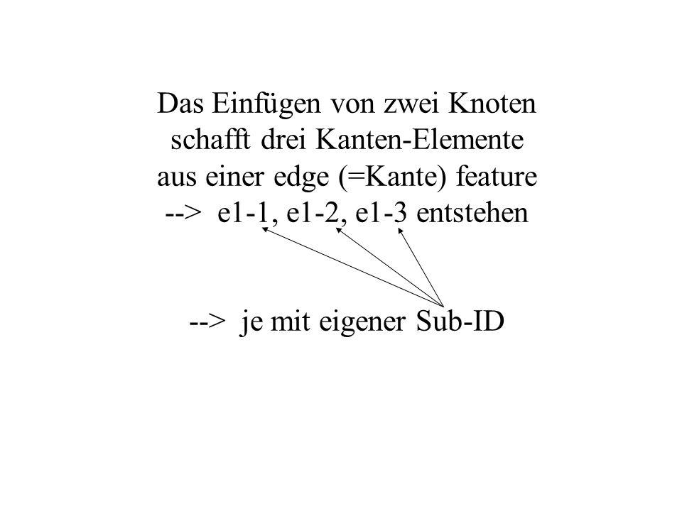 Das Einfügen von zwei Knoten schafft drei Kanten-Elemente aus einer edge (=Kante) feature --> e1-1, e1-2, e1-3 entstehen --> je mit eigener Sub-ID