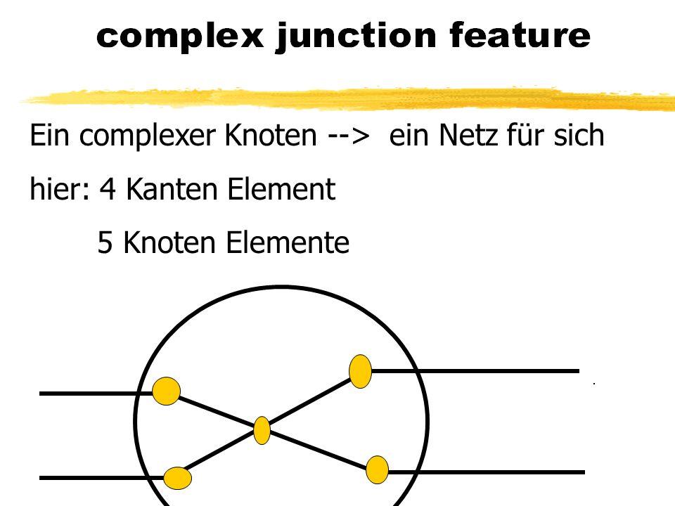 Ein complexer Knoten --> ein Netz für sich