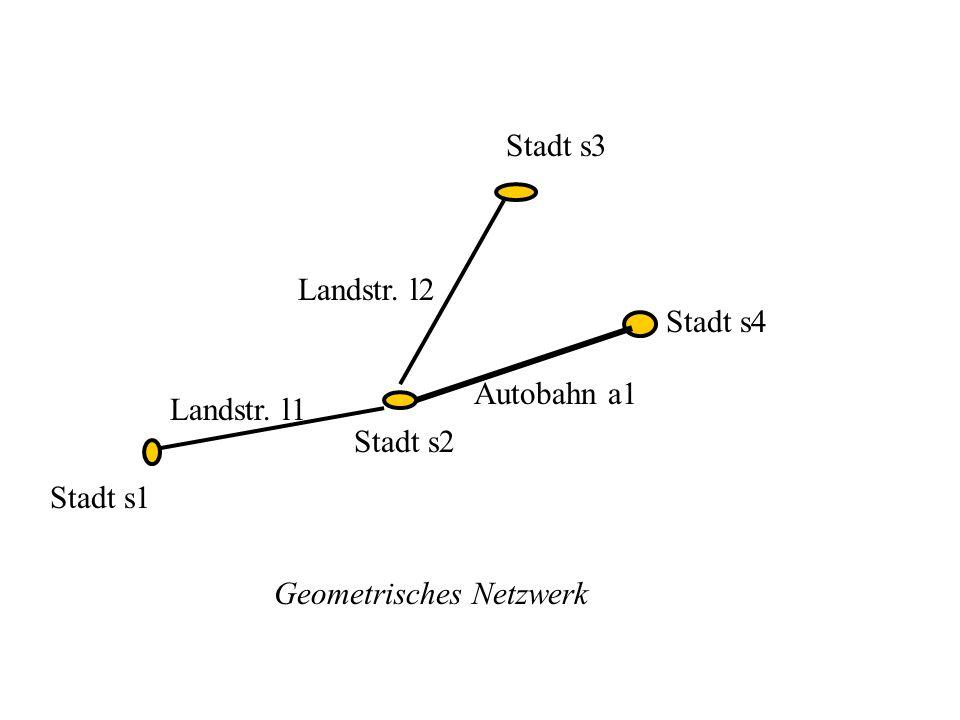 Stadt s3 Landstr. l2 Stadt s4 Autobahn a1 Landstr. l1 Stadt s2 Stadt s1 Geometrisches Netzwerk