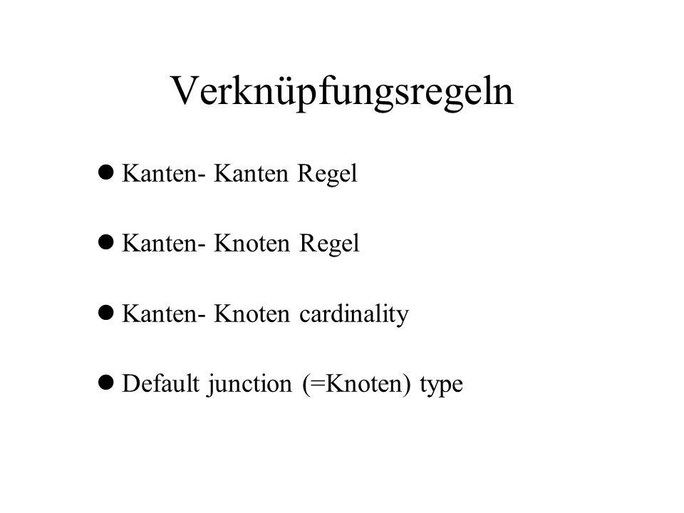 Verknüpfungsregeln Kanten- Kanten Regel Kanten- Knoten Regel