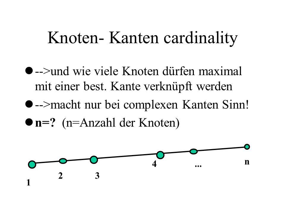 Knoten- Kanten cardinality