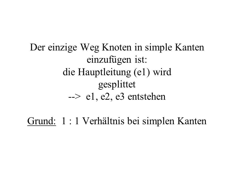 Der einzige Weg Knoten in simple Kanten einzufügen ist: die Hauptleitung (e1) wird gesplittet --> e1, e2, e3 entstehen Grund: 1 : 1 Verhältnis bei simplen Kanten