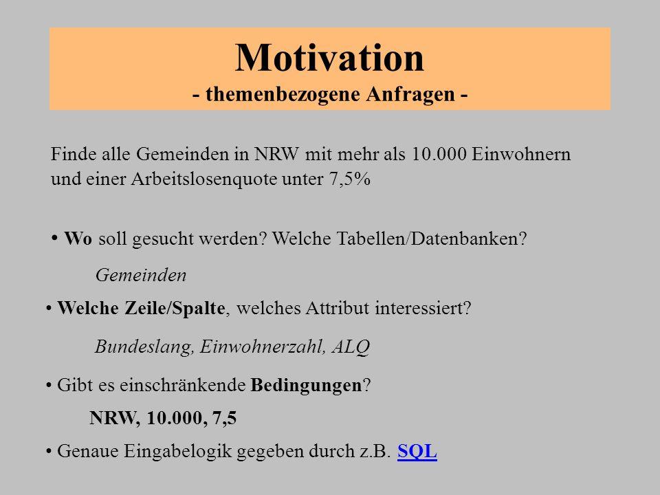 Motivation - themenbezogene Anfragen -