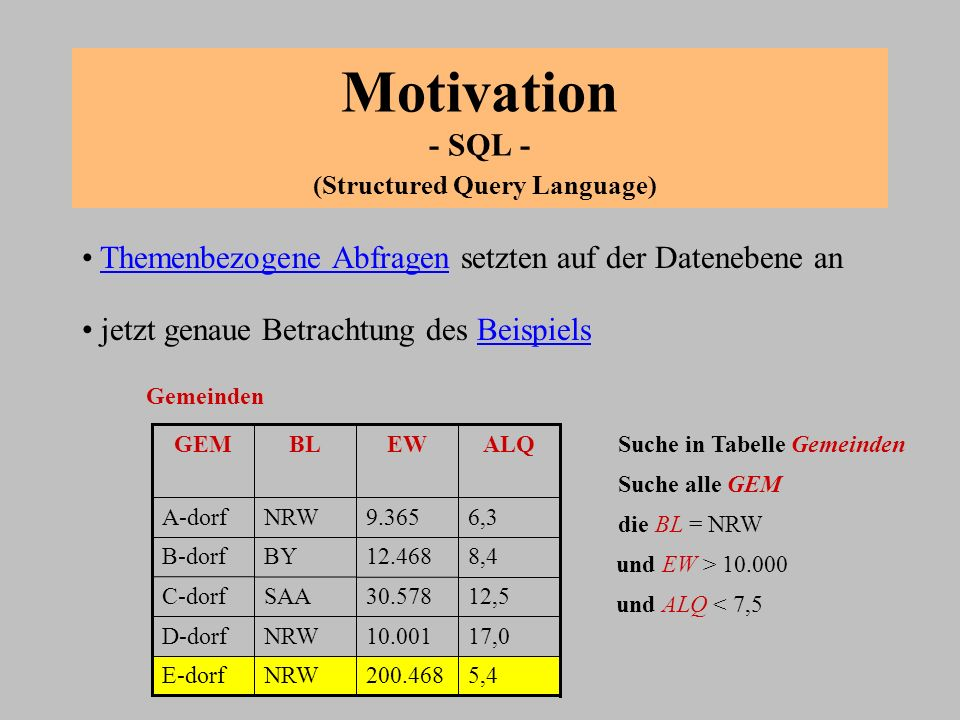 Motivation - SQL - (Structured Query Language)