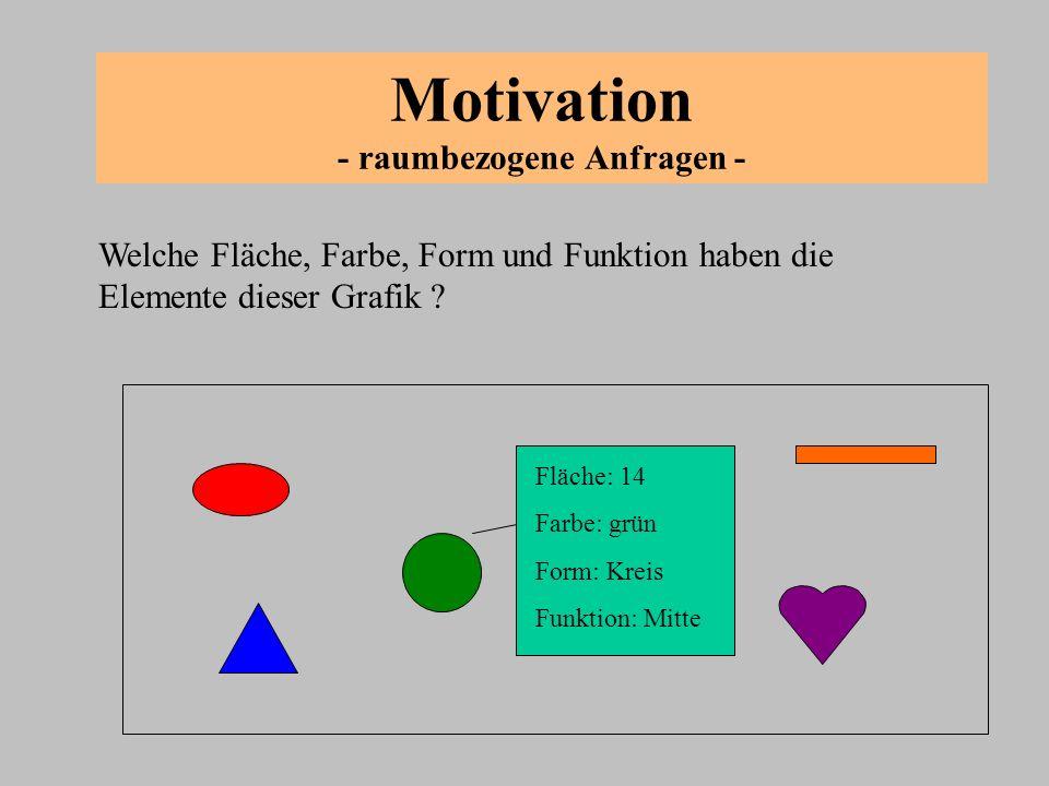 Motivation - raumbezogene Anfragen -