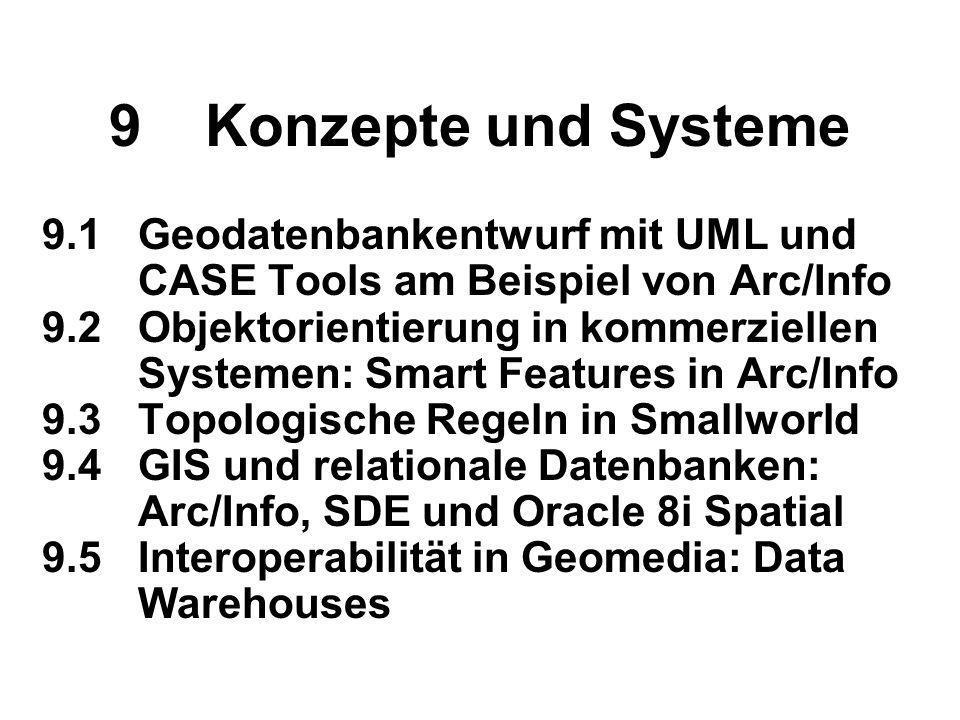9 Konzepte und Systeme 9.1 Geodatenbankentwurf mit UML und CASE Tools am Beispiel von Arc/Info.
