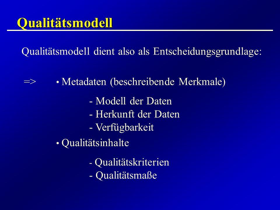Qualitätsmodell Qualitätsmodell dient also als Entscheidungsgrundlage: