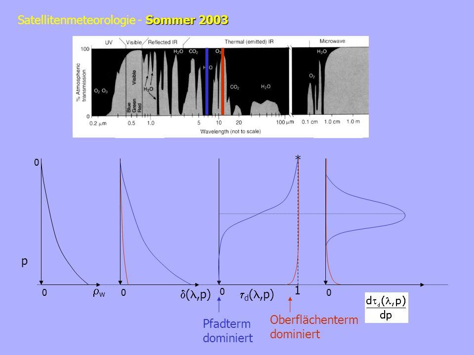 td(l,p) 1 * rw p d(l,p) Pfadterm dominiert Oberflächenterm dominiert
