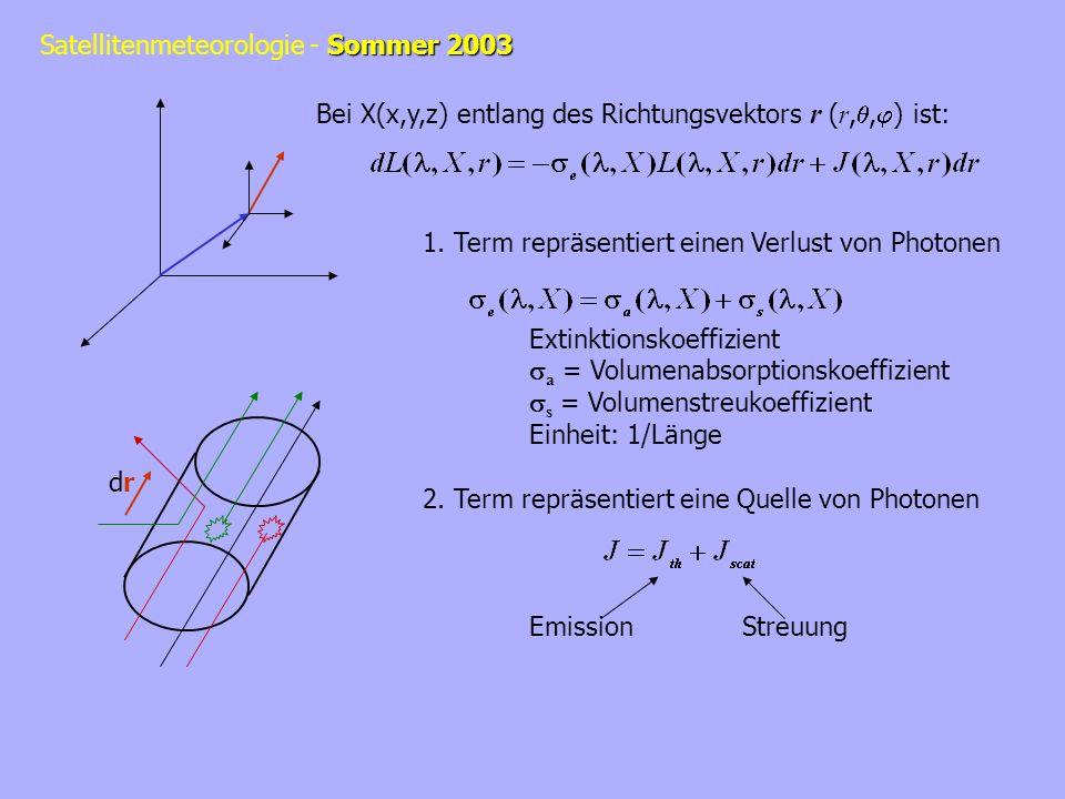 Bei X(x,y,z) entlang des Richtungsvektors r (r,,) ist: