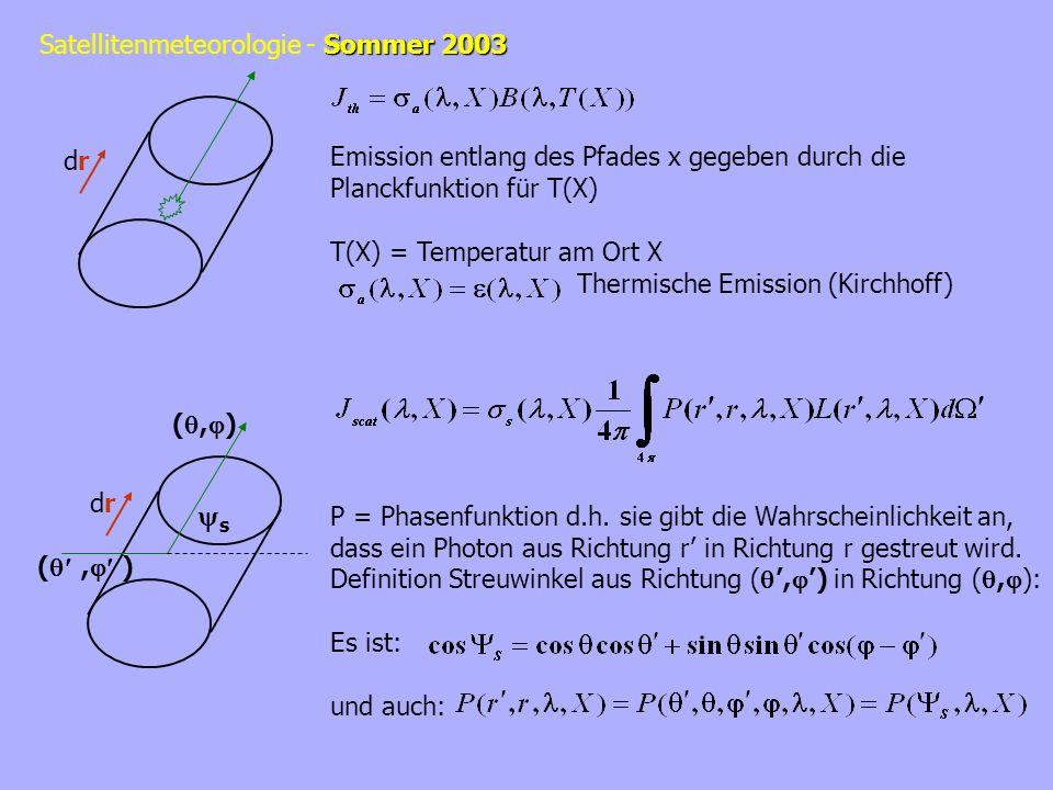 dr Emission entlang des Pfades x gegeben durch die Planckfunktion für T(X) T(X) = Temperatur am Ort X.