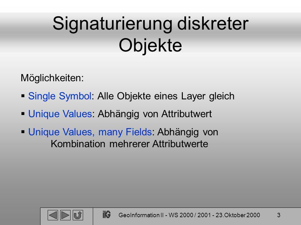 Signaturierung diskreter Objekte