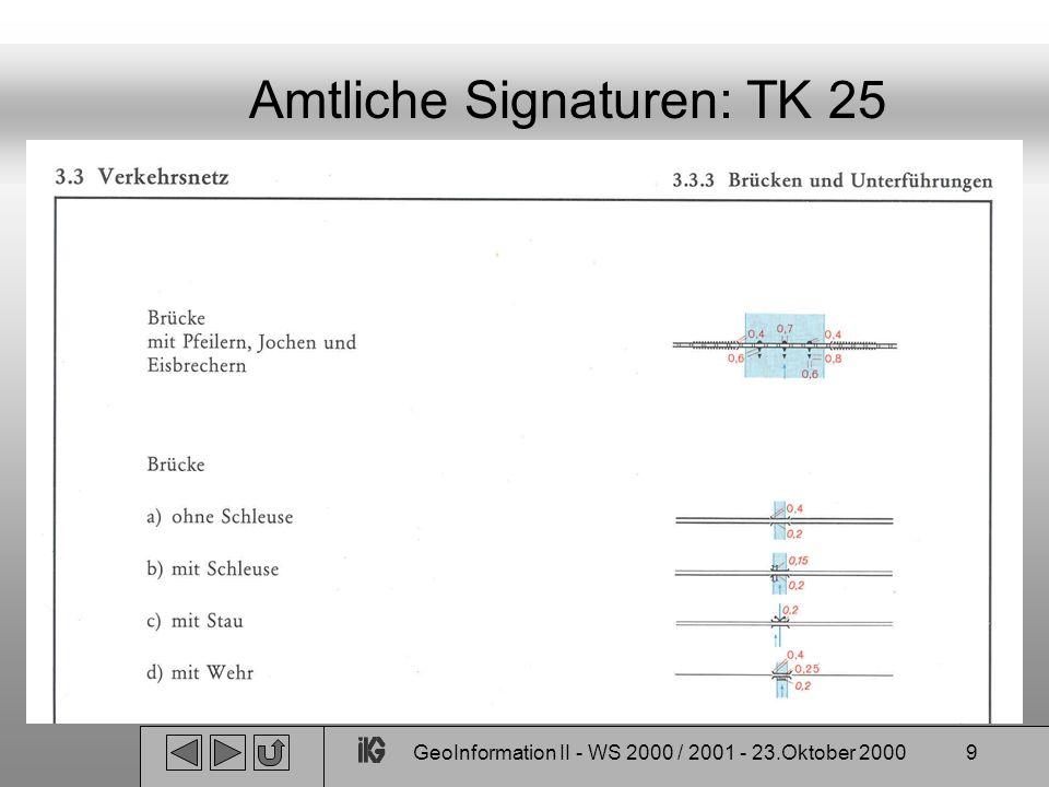 Amtliche Signaturen: TK 25