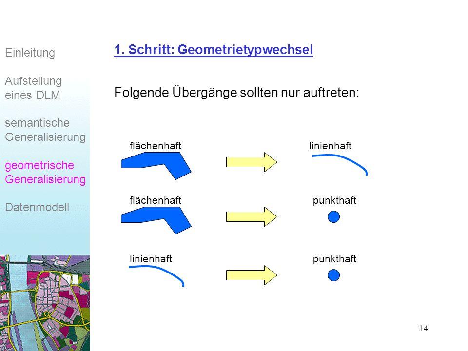 1. Schritt: Geometrietypwechsel