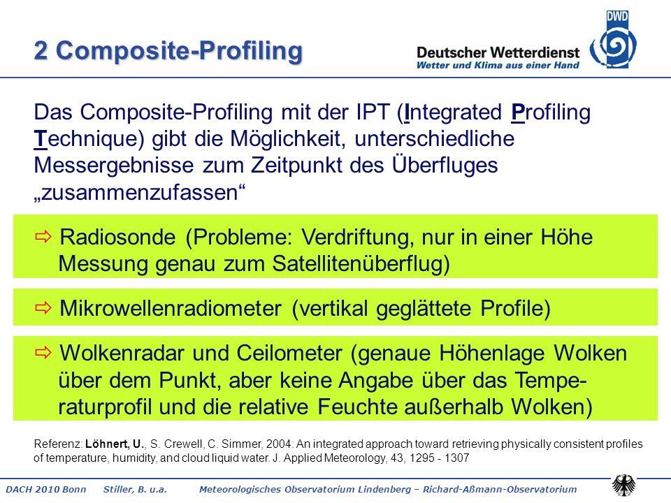 2 Composite-Profiling
