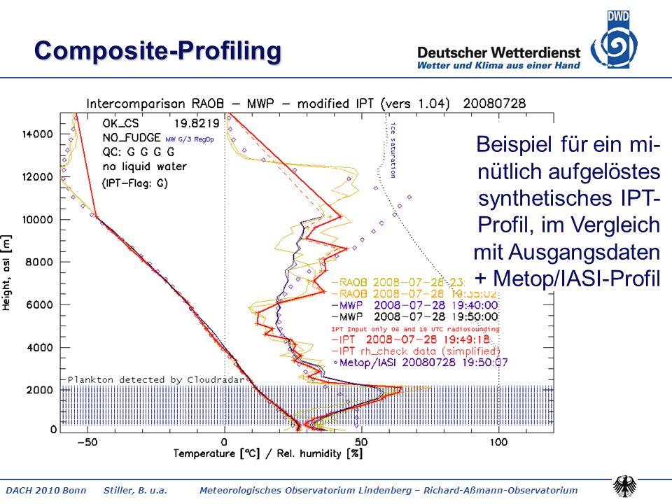 Composite-Profiling Beispiel für ein mi-nütlich aufgelöstes synthetisches IPT-Profil, im Vergleich mit Ausgangsdaten + Metop/IASI-Profil.