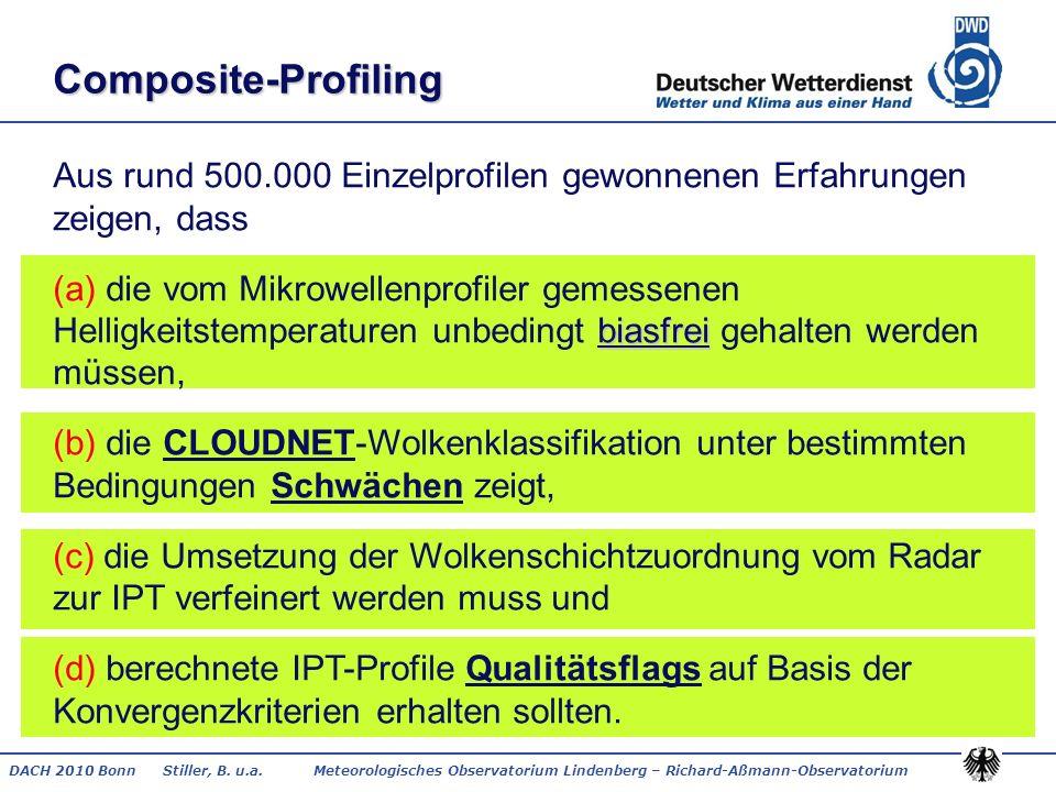 Composite-Profiling