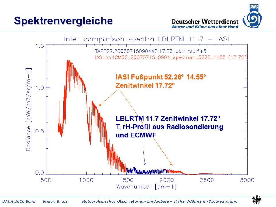 Spektrenvergleiche IASI Fußpunkt 52.26° 14.55° Zenitwinkel 17.72°