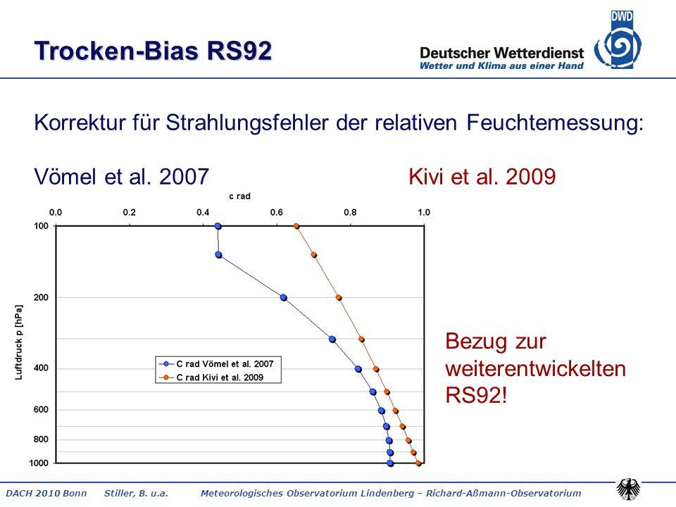 Trocken-Bias RS92 Korrektur für Strahlungsfehler der relativen Feuchtemessung: Vömel et al. 2007 Kivi et al. 2009.