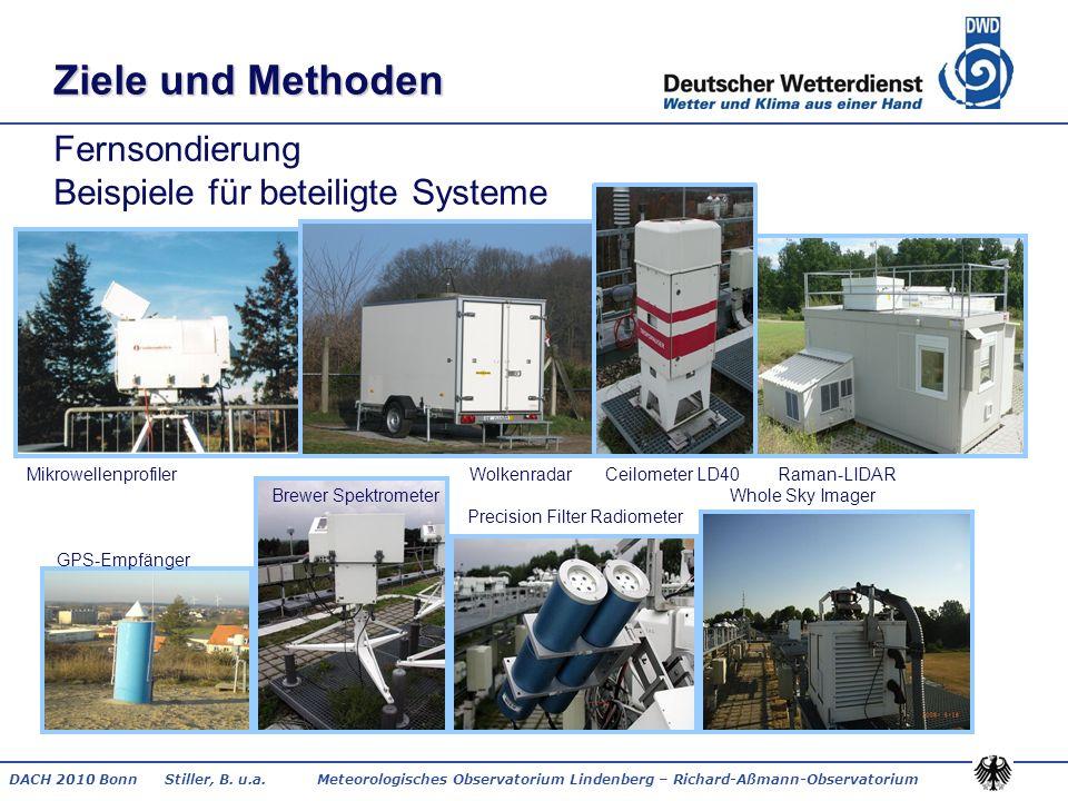 Ziele und Methoden Fernsondierung Beispiele für beteiligte Systeme