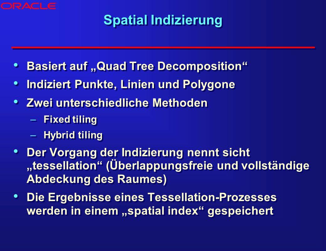 "Spatial Indizierung Basiert auf ""Quad Tree Decomposition"