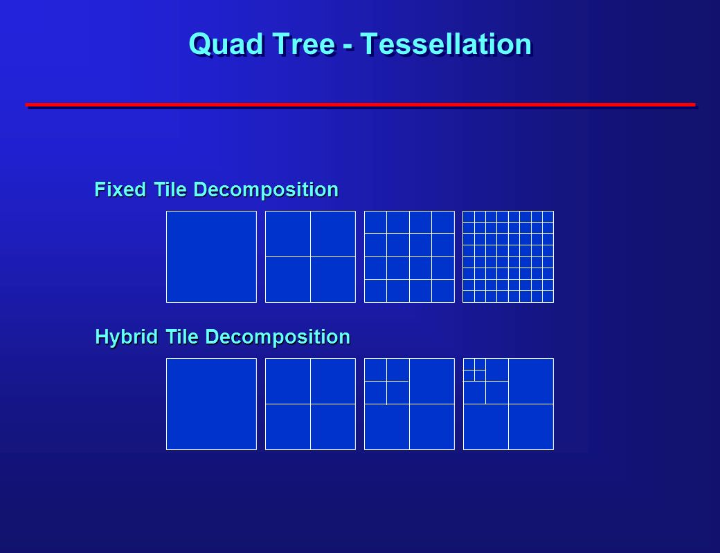 Quad Tree - Tessellation