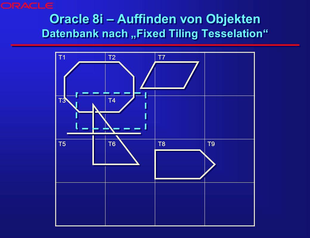 """® Oracle 8i – Auffinden von Objekten Datenbank nach """"Fixed Tiling Tesselation T1. T2. T7. T3. T4."""